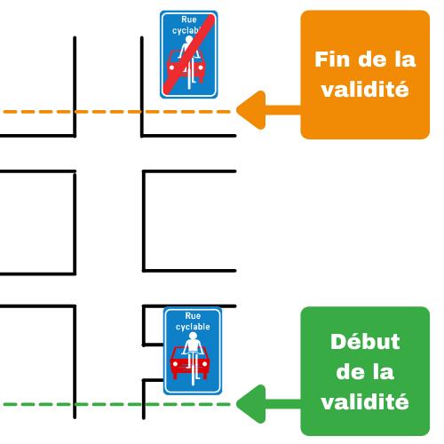 rue cyclable avant 1-08-2021